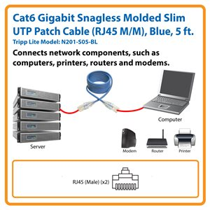 Cat6 Gigabit Snagless Molded Slim UTP Patch Cable (RJ45 M/M), Blue, 5 ft.