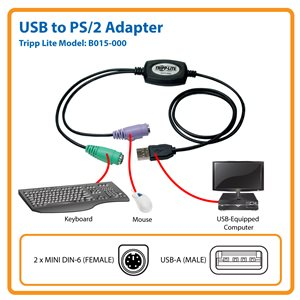Quick and Portable Way to Make Any PS/2 Device Compatible with USB Computers
