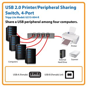 Share a USB Peripheral with Up to 4 Computers to Save Money, Time and Space