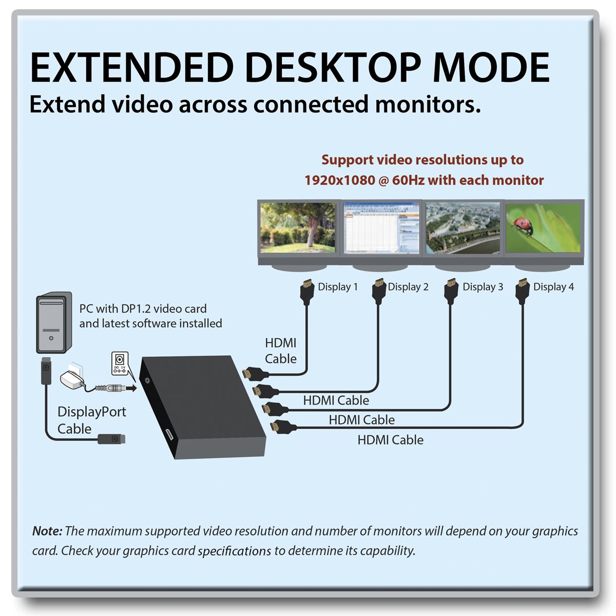 Tripp Lite 4 Port DisplayPort 1.2 to HDMI Multi Stream Transport Hub ...