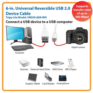 Universal Reversible USB 2.0 Cable for Hi-Speed Devices