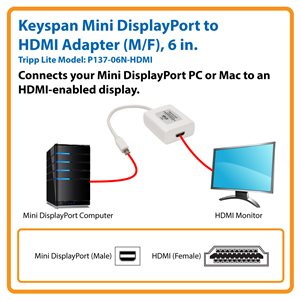 Connects an HDMI-Enabled Display to a Computer with a Mini DisplayPort (mDP) Output