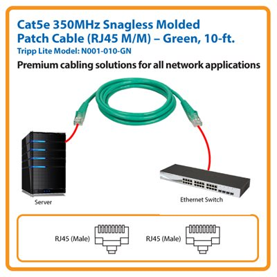 10-ft. Cat5e 350MHz Snagless Molded Patch Cable (Green)