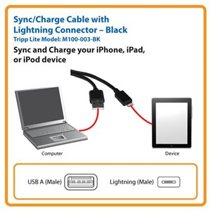 Sync and Charge Your Apple Device with this MFI Certified Lightening Mode