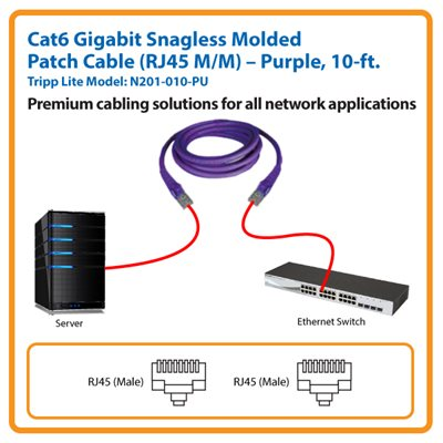 10-ft. Cat6 Gigabit Snagless Molded Patch Cable (Purple)