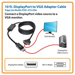 Send High-Quality Video Signals from a DisplayPort Computer to a VGA Display