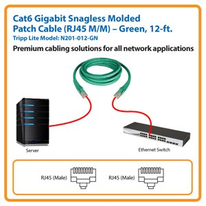 12-ft. Cat6 Gigabit Snagless Molded Patch Cable (Green)