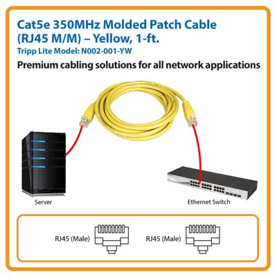 1-ft. Cat5e 350MHz Molded Patch Cable (Yellow)