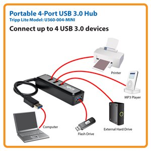 Portable USB 3.0 Hub Gives Your Computer Four Additional SuperSpeed USB 3.0 Ports