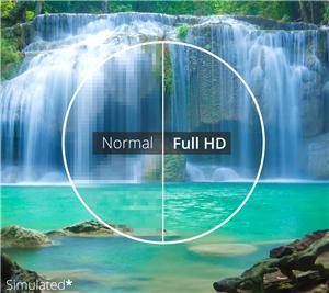 Full HD 1080p Resolution