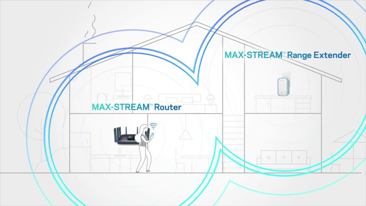 Linksys Max Stream Ac1900 Mu Mimo Range Extender Re7000 By Office Wiring Diagram Media