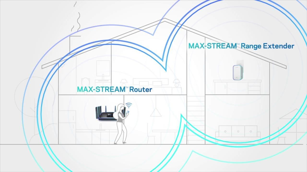 Linksys RE7000 Dual-Band Max-Stream™ Wi-Fi Range Extender (AC1900)