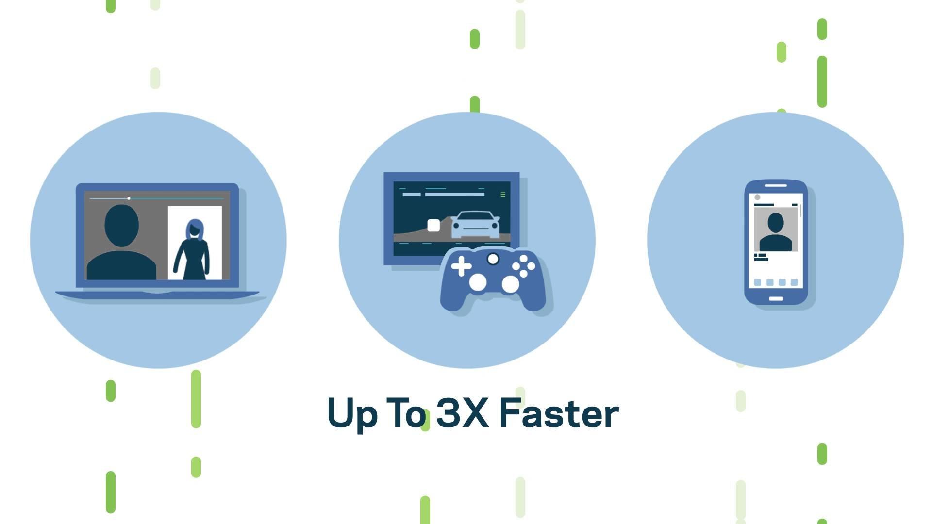 Linksys EA7500 Max-Stream™ AC1900 MU-MIMO Gigabit Wi-Fi Router