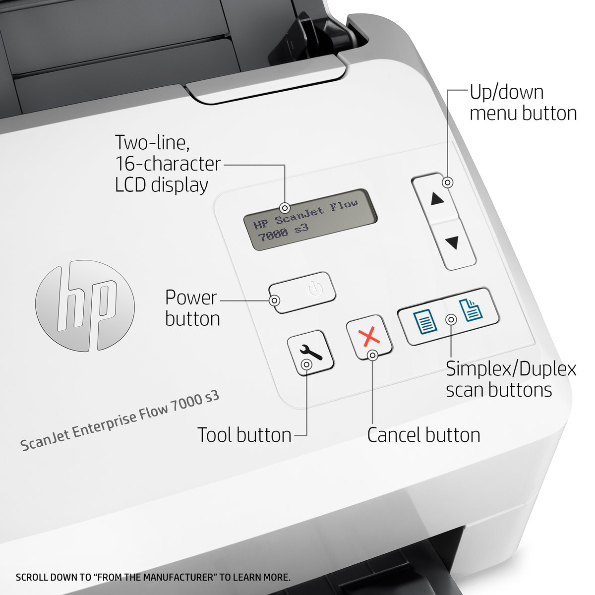 Hp Scanjet Enterprise Flow 7000 S3 Sheet Feed Scanner Product Rj11 Wiring Diagram Duplex Operation Details