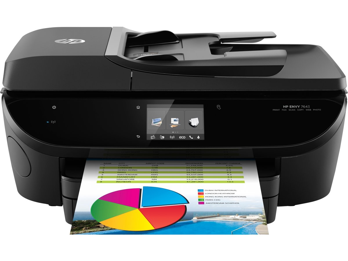 hp envy 7640 wireless all in one photo printer with mobile