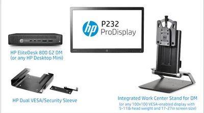 HP EliteDesk 800 G2 - Mini desktop | Product Details | shi com