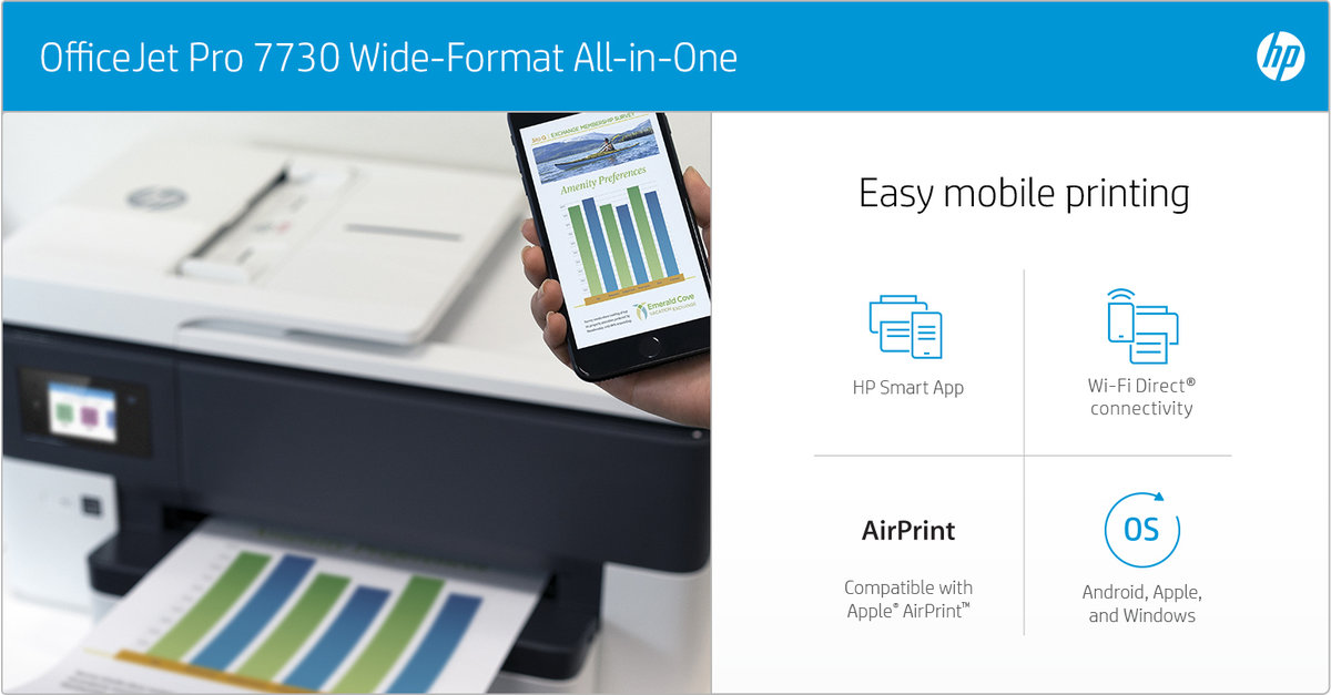 Y0S19A - OfficeJet Pro 7730 Wide Format All-in-One (C/F/P/S) (ADF/DX
