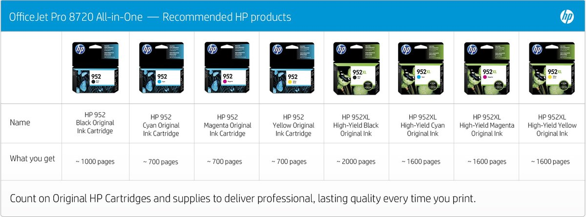 HP OfficeJet Pro 8740 All In One Wireless Printer With Mobile Printing K7S42A By Office Depot OfficeMax