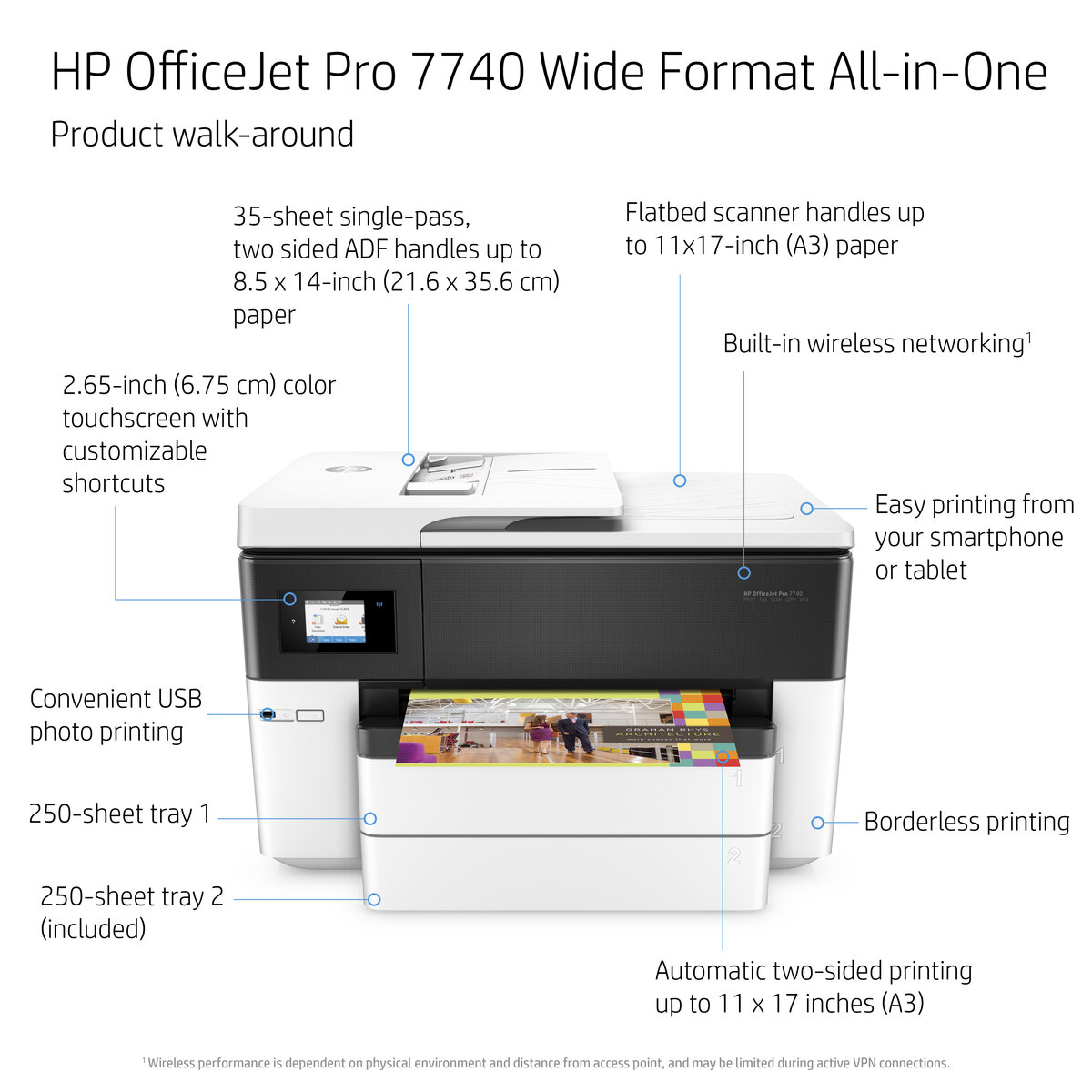 hp officejet 7740 wide format all in one printer with wireless