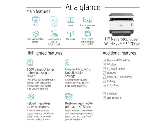 HP LaserJet Printer MFP 1200w Neverstop