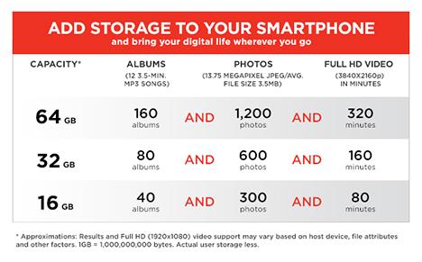 SanDisk Ultra® microSDHC™/microSDXC™ UHS-I Card 48MB/s