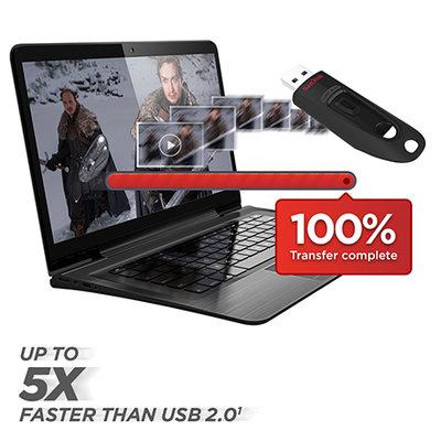 High-speed USB 3.0 Performance
