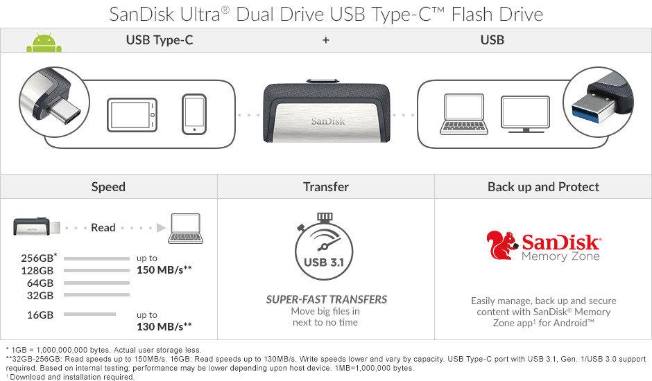 <p>SanDisk Ultra<sup>®</sup> Dual Drive USB Type-C™</p>