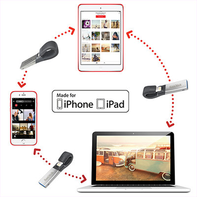SanDisk iXpand Flash Drive For Apple® iPhone® And iPad®, 64GB Item # 421121