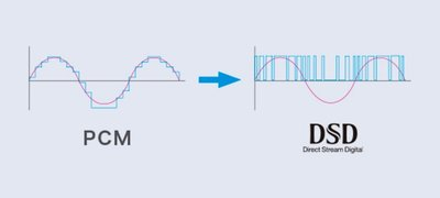 Give all PCM music the DSD treatment with DSD Remastering Engine
