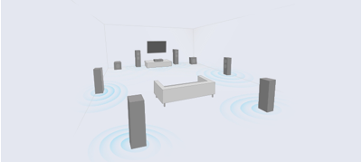 7.2 channels for deeply immersive surround sound