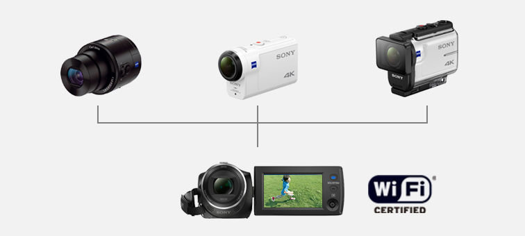 Sony HDR-CX440 60p Full HD Camcorder with 8GB Internal Memory, 9 2MP  Stills, 26 8-804mm Focal Length, 30x Optical Zoom