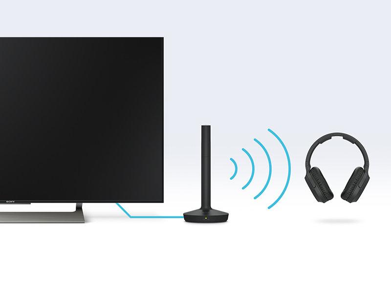 790378978a6 Sony® RF400 Wireless Home Theater Headphones-Black-WHRF400 Home ...